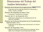 dimensiones del trabajo del auditor inform tico 1