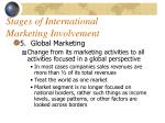 stages of international marketing involvement13