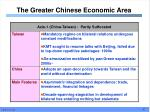 the greater chinese economic area