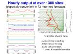 hourly output at over 1300 sites especially convenient in 72 hour free forecasts