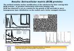 results extracellular matrix ecm proteins