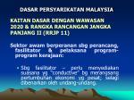 dasar persyarikatan malaysia19