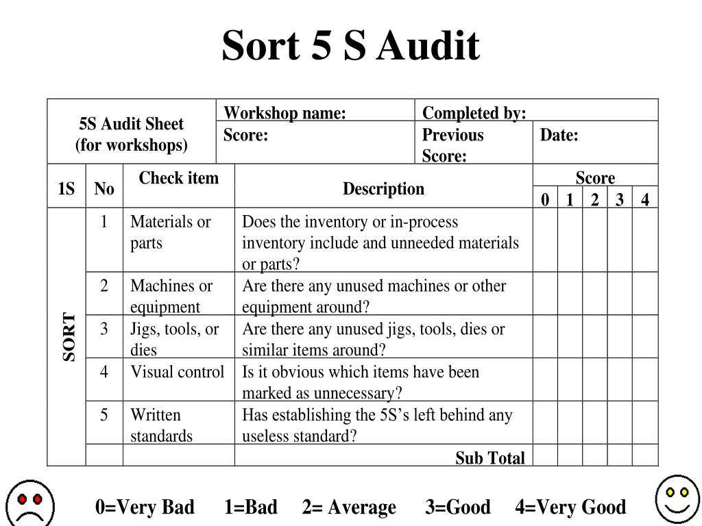 sort 5 s audit l.