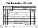 standardization 5 s audit