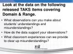 look at the data on the following released taks items covering domain range