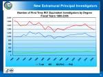 new extramural principal investigators5