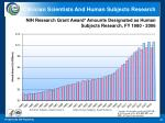 nih research grant award amounts designated as human subjects research fy 1980 2006