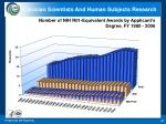number of nih r01 equivalent awards by applicant s degree fy 1980 2006