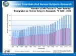number of nih research grant awards designated as human subjects research fy 1980 2006