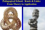 pedagogical school knots links from theory to application