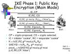 ike phase 1 public key encryption main mode