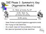 ike phase 1 symmetric key aggressive mode