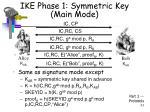 ike phase 1 symmetric key main mode