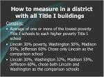 how to measure in a district with all title i buildings
