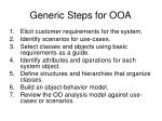 generic steps for ooa
