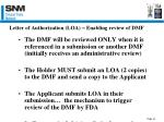 letter of authorization loa enabling review of dmf