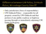 difference between uw police oshkosh police winnebago county sheriff