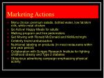 marketing actions