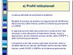 a profili istituzionali11