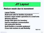 jit layout