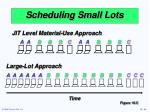 scheduling small lots