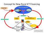 concept for new rural ict financing