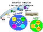 state gov initiative e learning infrastructure