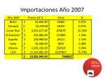 importaciones a o 2007
