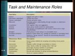 task and maintenance roles