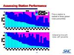 assessing station performance