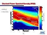 stacked power spectral density psd