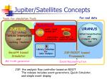 jupiter satellites concepts