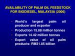 availability of palm oil feedstock for biodiesel malaysia 2006