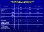 fuel properties of palm biodiesel vis vis en14214 astm d675117