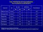 fuel properties of palm biodiesel vis vis en14214 astm d675118