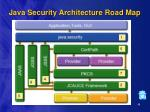 java security architecture road map