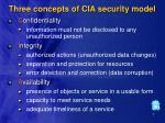 three concepts of cia security model