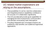uc related market expectations are relying on the assumptions