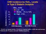 chd incidence by hba 1c levels in type 2 diabetic subjects