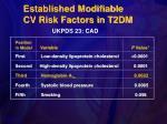established modifiable cv risk factors in t2dm