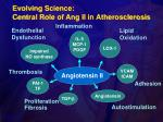 evolving science central role of ang ii in atherosclerosis