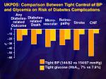 ukpds comparison between tight control of bp and glycemia on risk of diabetes complications