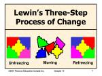 lewin s three step process of change