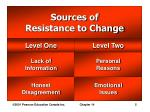 sources of resistance to change