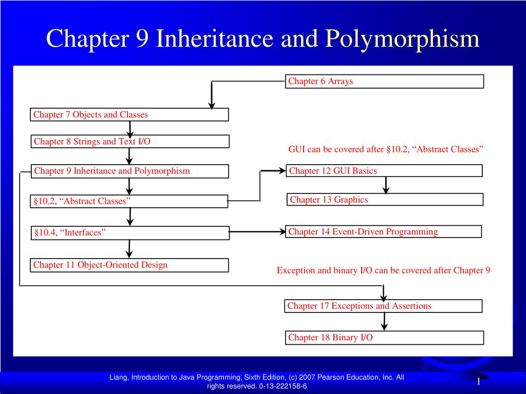 chapter 9 inheritance and polymorphism l.