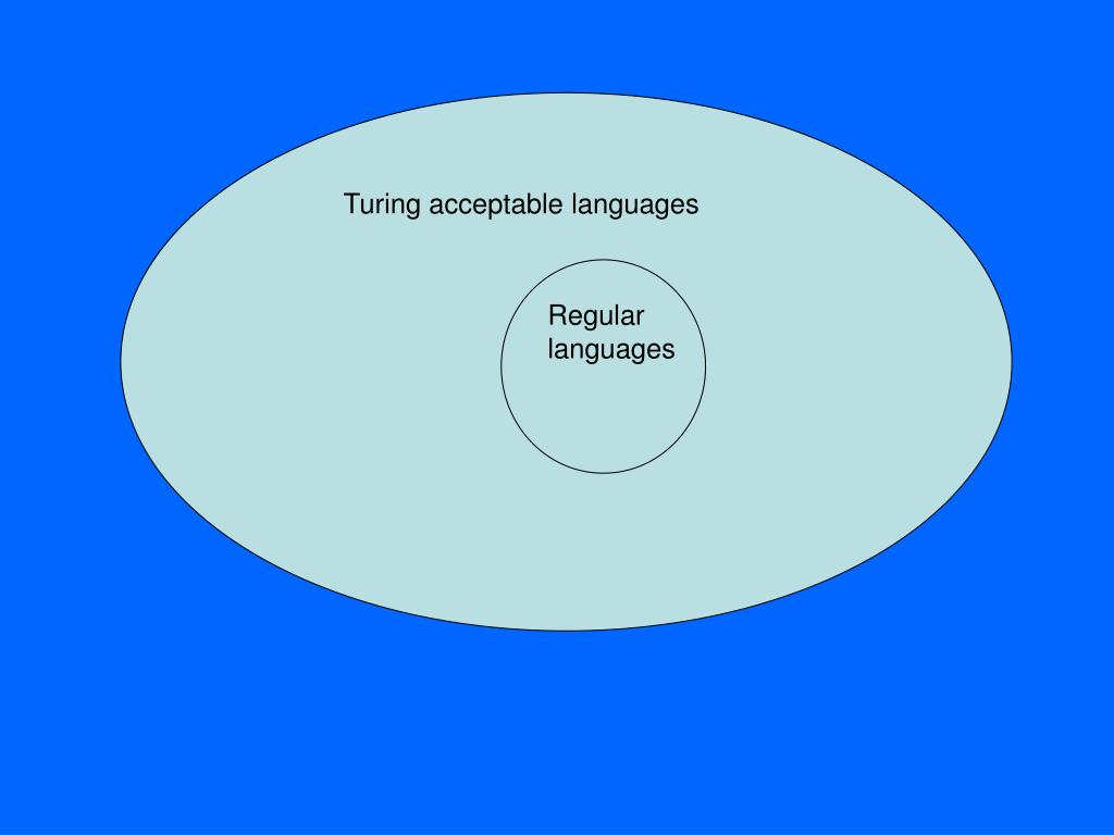 Turing acceptable languages