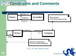 constraints and comments