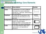 structural modeling core elements