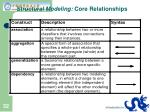 structural modeling core relationships