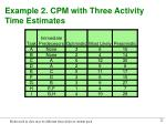 example 2 cpm with three activity time estimates